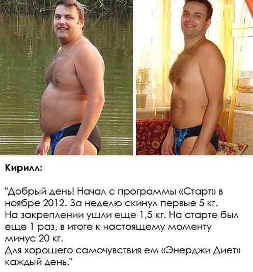 Отзыв Кирилла о Энерджи Диет