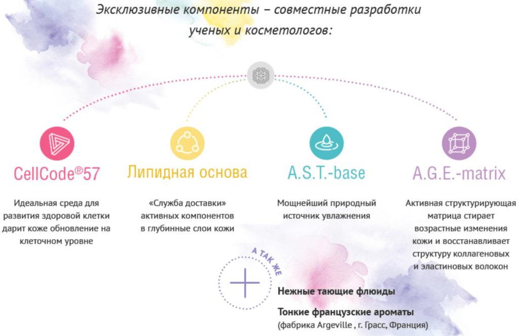 osmetika-beloved-sostav-i-eksklyuzivnye-komponenty
