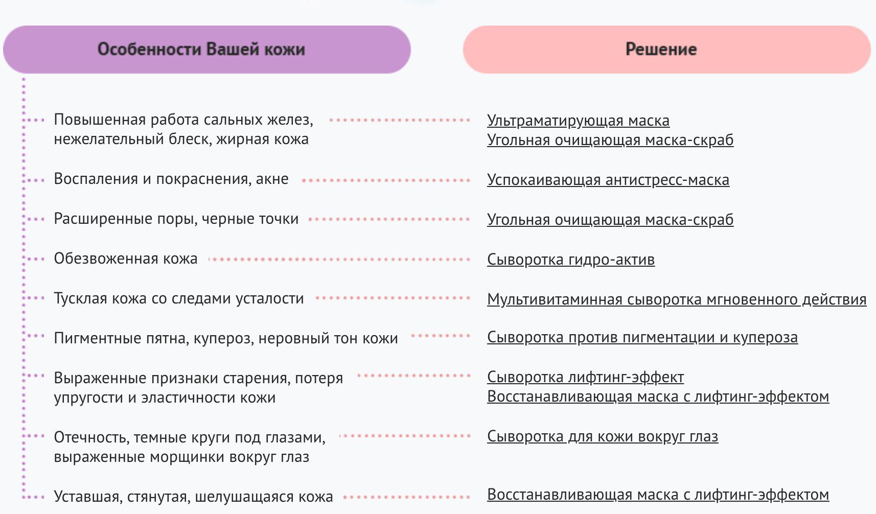 kosmetika-beloved-vybor-sredstv-dlya-intensivnogo-uxoda